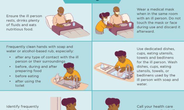 Home Care & Precautions During Coronavirus (COVID-19)